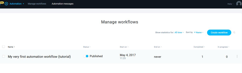 getresponse workflow